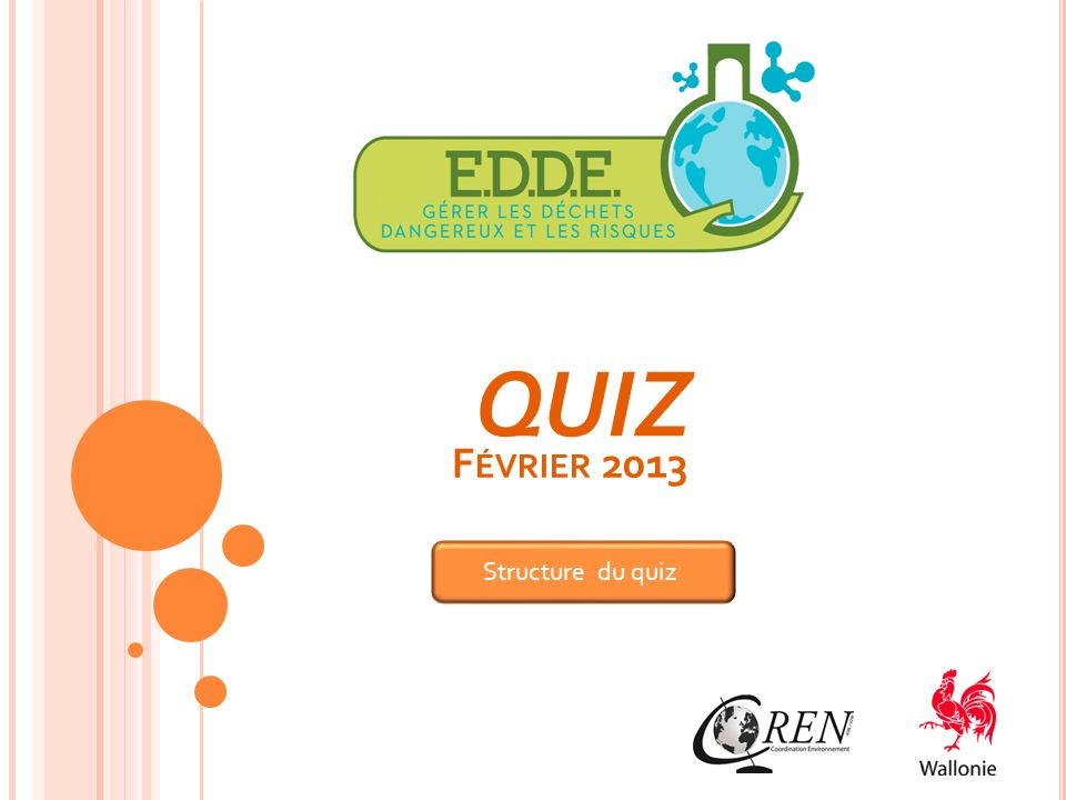 F ÉVRIER 2013 QUIZ Structure du quiz