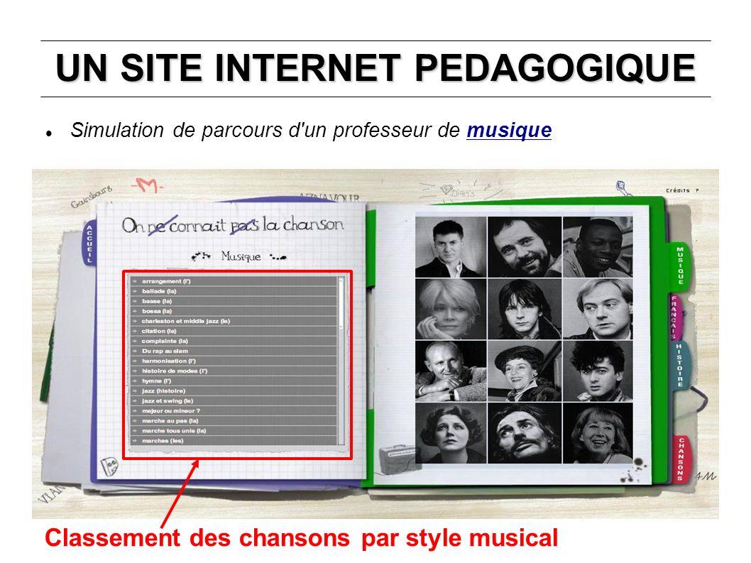 UN SITE INTERNET PEDAGOGIQUE Simulation de parcours d'un professeur de musique Classement des chansons par style musical