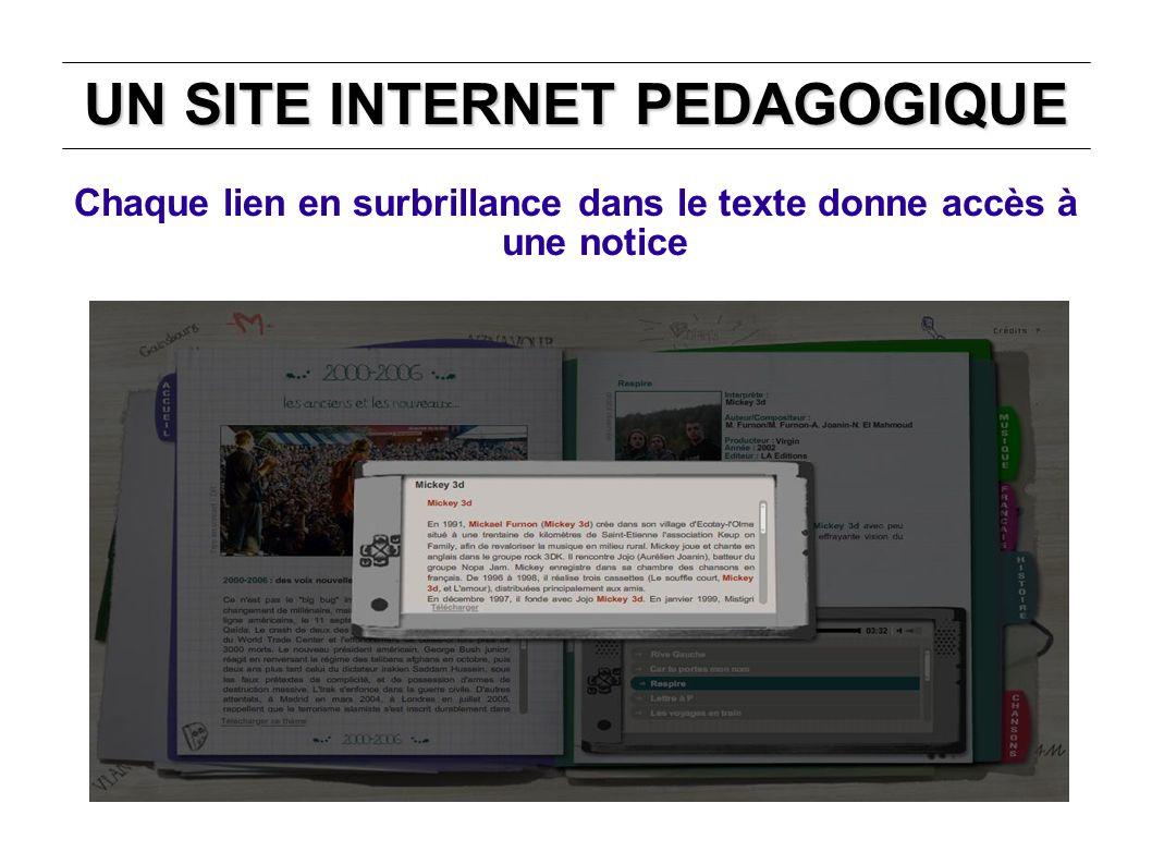 UN SITE INTERNET PEDAGOGIQUE Chaque lien en surbrillance dans le texte donne accès à une notice