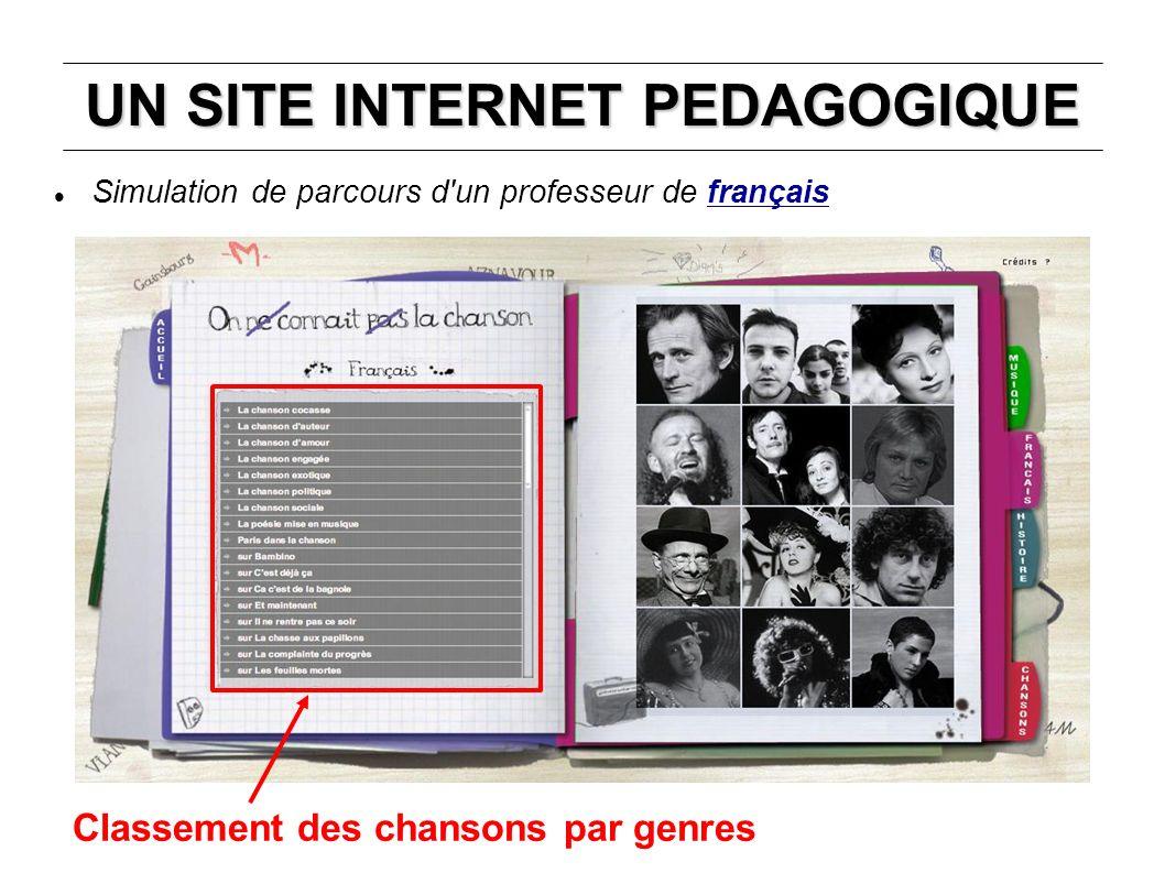 UN SITE INTERNET PEDAGOGIQUE Simulation de parcours d'un professeur de français Classement des chansons par genres