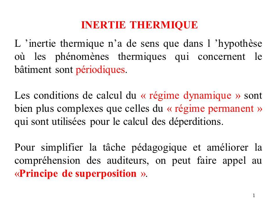 12 Principe de superposition Il est possible alors de définir la température intérieure Ti de la manière suivante: Ti = Temoy + T +Ai cos ( t) Ti = température intérieure à un instant t (°C), Temoy = Température extérieure moyenne sur 24 heures (°C) T = Gain thermique (°C) Ai = amplitude intérieure (°C) Ai cos ( t) = Fonction sinusoïdale de lamplitude intérieure, où est la pulsation égale à 2 /P, P étant la période considérée (24 heures).