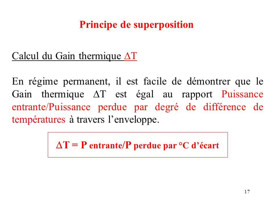 17 Principe de superposition Calcul du Gain thermique T En régime permanent, il est facile de démontrer que le Gain thermique T est égal au rapport Pu