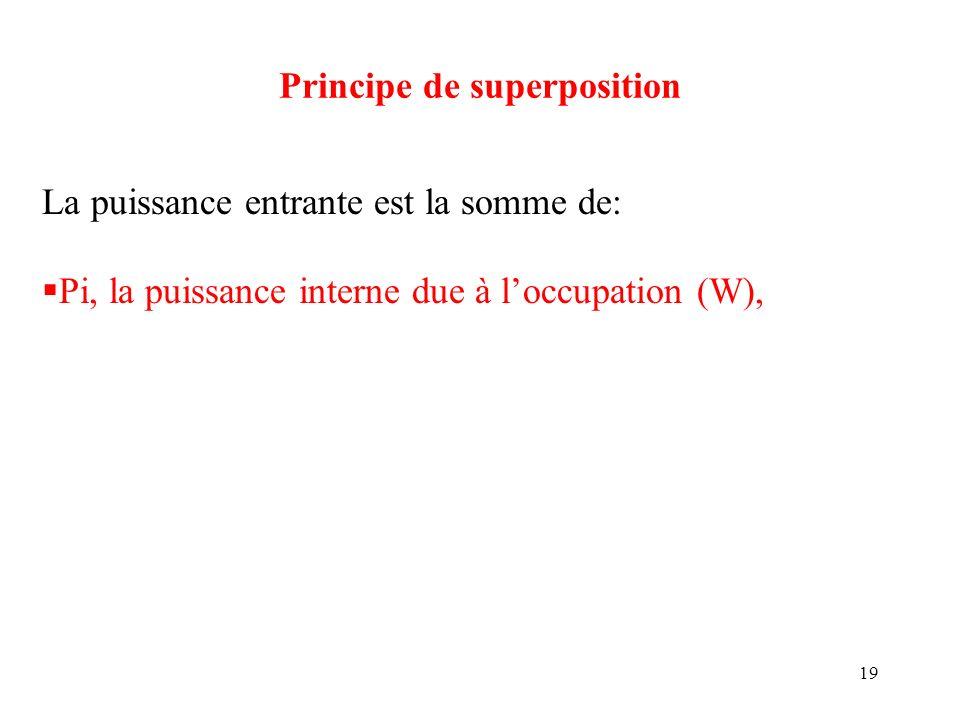 19 Principe de superposition La puissance entrante est la somme de: Pi, la puissance interne due à loccupation (W),