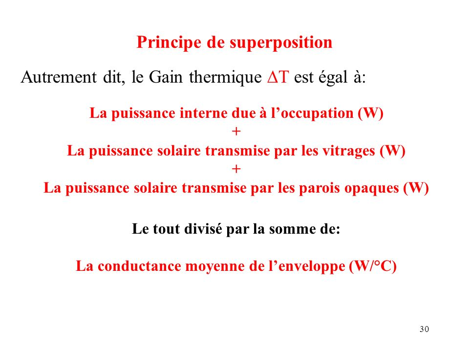 30 Principe de superposition Autrement dit, le Gain thermique T est égal à: La puissance interne due à loccupation (W) + La puissance solaire transmis