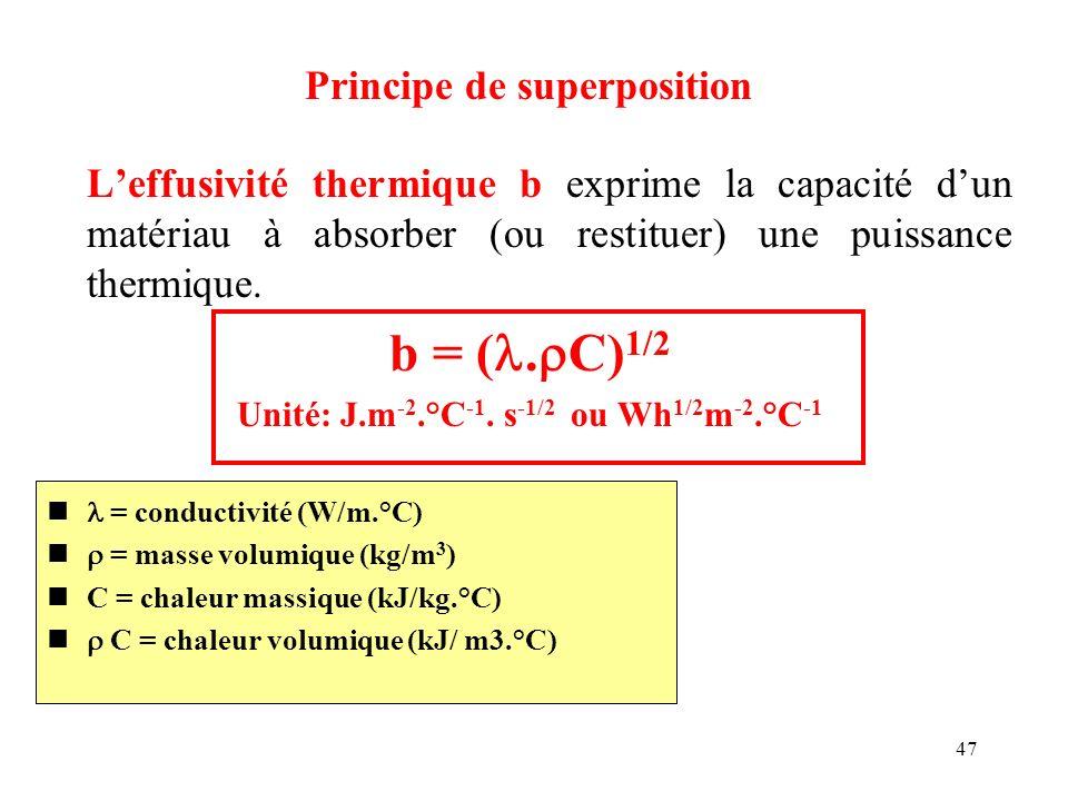 47 Leffusivité thermique b exprime la capacité dun matériau à absorber (ou restituer) une puissance thermique. b = (. C) 1/2 Unité: J.m -2.°C -1. s -1
