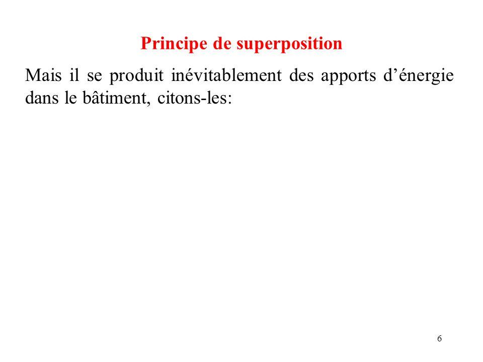 7 Principe de superposition Mais il se produit inévitablement des apports dénergie dans le bâtiment, citons-les: Les apports internes dus à loccupation,