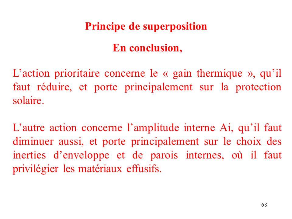 68 Principe de superposition En conclusion, Laction prioritaire concerne le « gain thermique », quil faut réduire, et porte principalement sur la prot