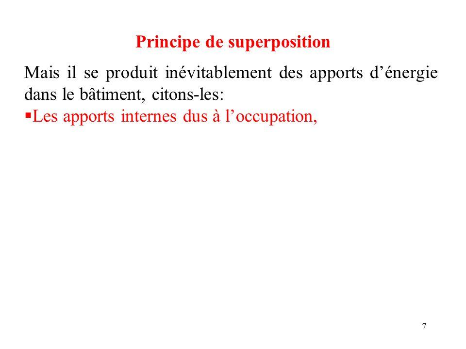8 Principe de superposition Mais il se produit inévitablement des apports dénergie dans le bâtiment, citons-les: Les apports internes dus à loccupation, Les apports solaires par les ouvertures,