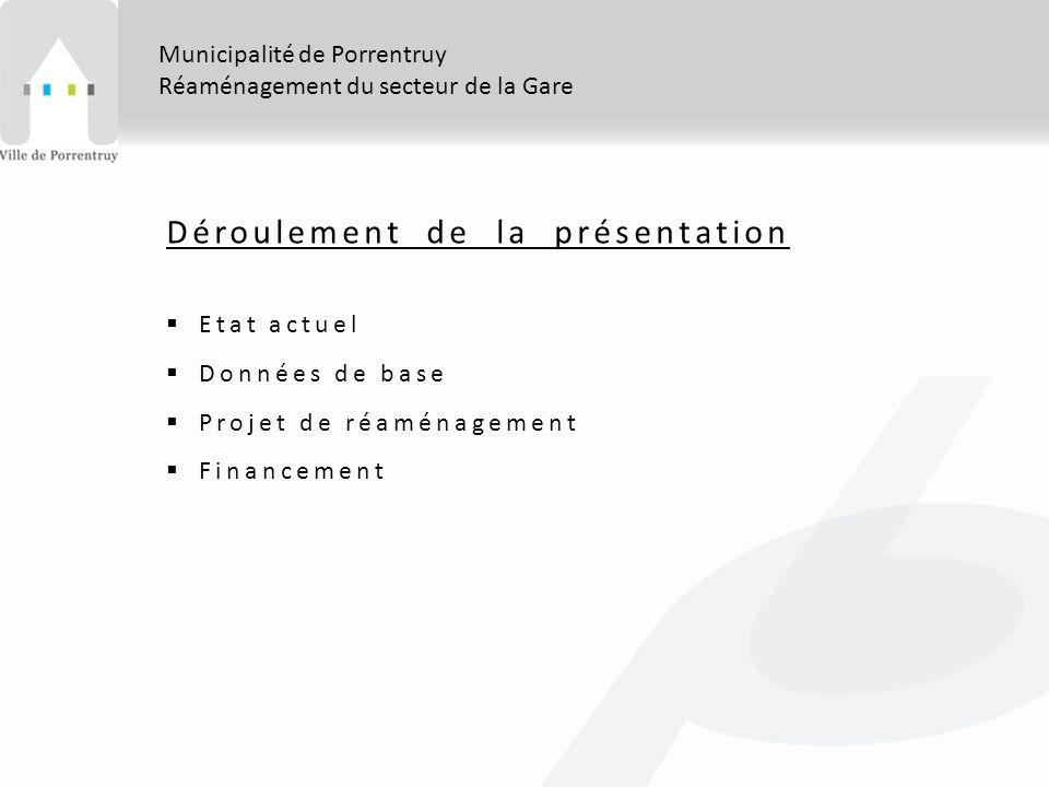 Municipalité de Porrentruy Réaménagement du secteur de la Gare Déroulement de la présentation Etat actuel Données de base Projet de réaménagement Financement
