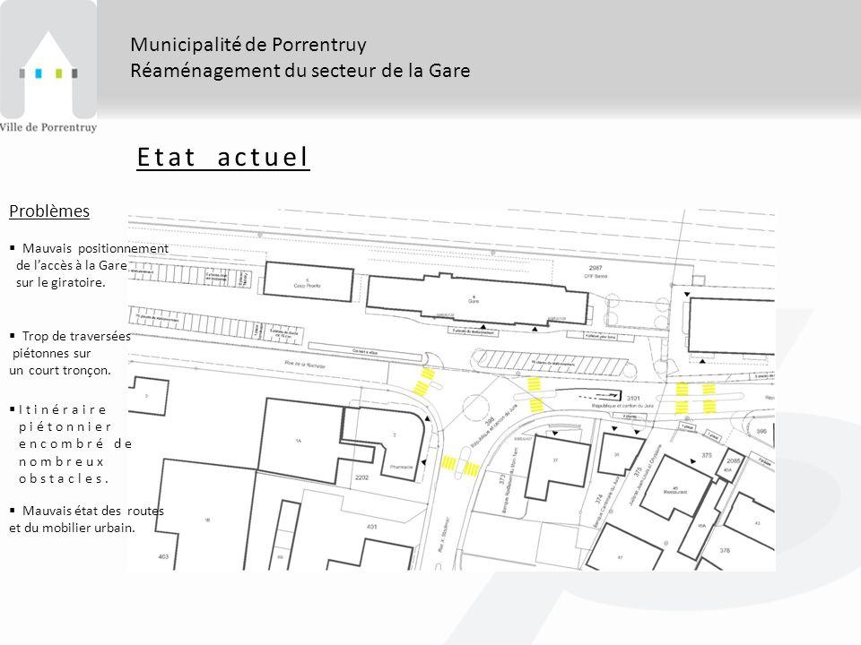 Municipalité de Porrentruy Réaménagement du secteur de la Gare Etat actuel Problèmes Mauvais positionnement de laccès à la Gare sur le giratoire.