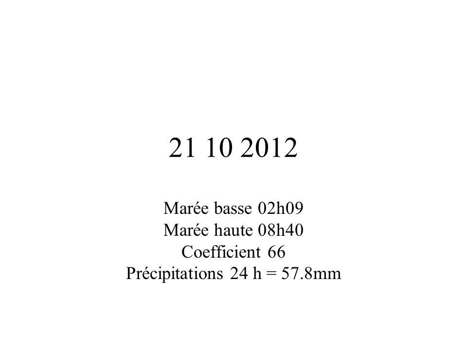 21 10 2012 Marée basse 02h09 Marée haute 08h40 Coefficient 66 Précipitations 24 h = 57.8mm