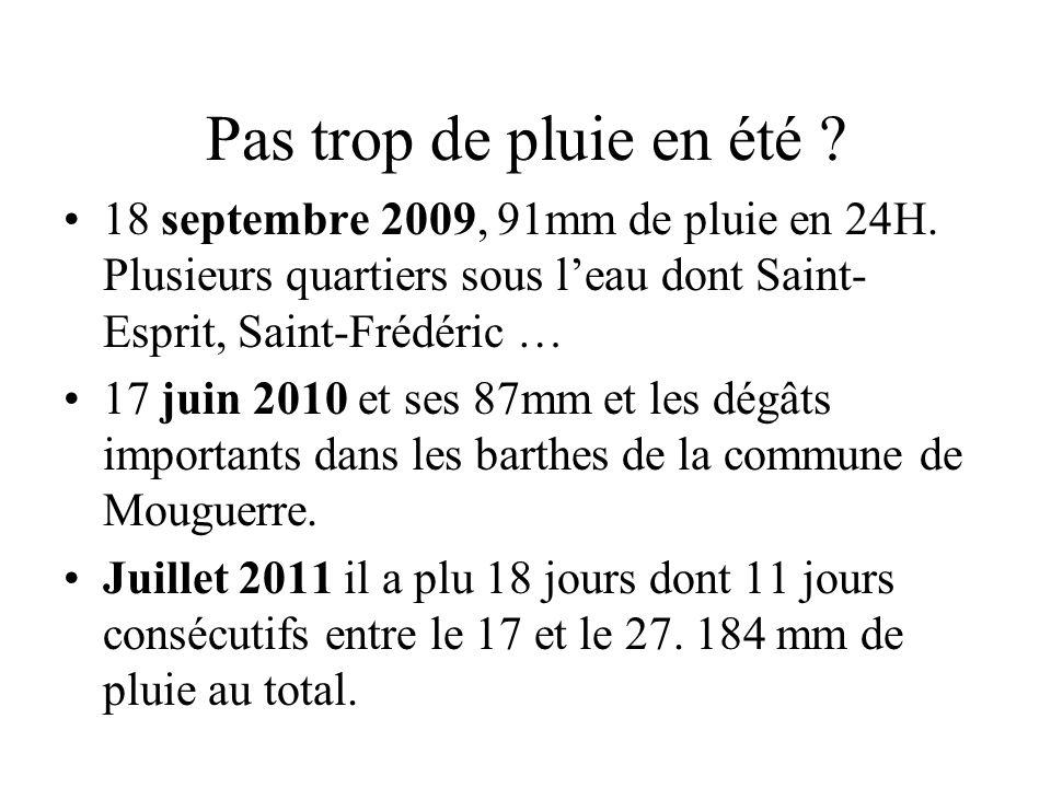 Pas trop de pluie en été ? 18 septembre 2009, 91mm de pluie en 24H. Plusieurs quartiers sous leau dont Saint- Esprit, Saint-Frédéric … 17 juin 2010 et