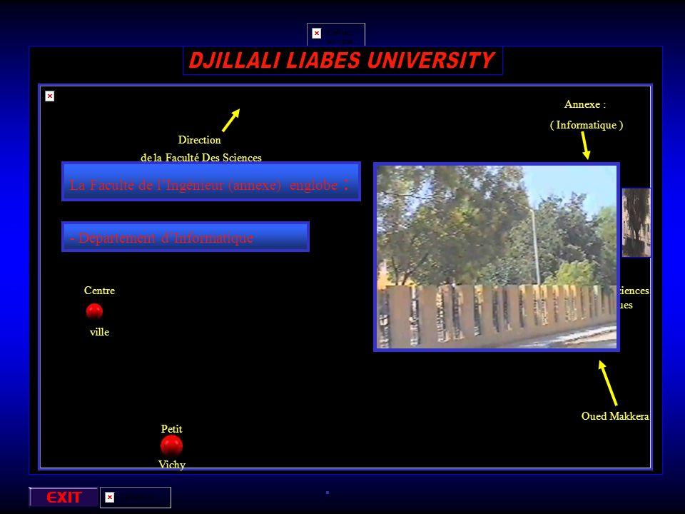 Oued Makkera Centre ville Direction de la Faculté Des Sciences Petit Vichy Economie Annexe : ( Informatique )
