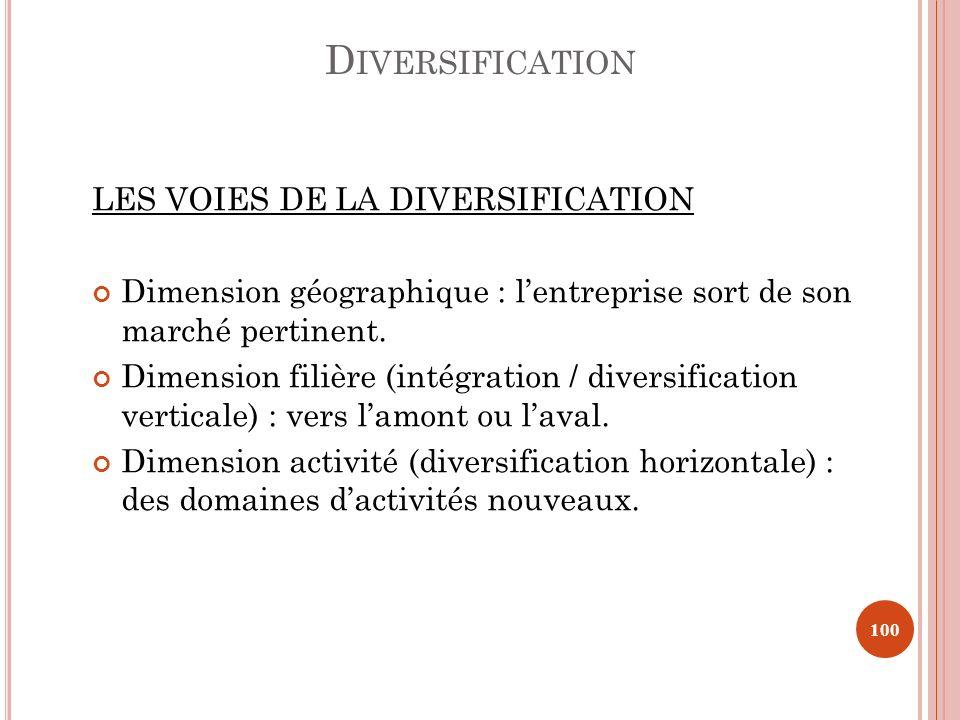 LES VOIES DE LA DIVERSIFICATION Dimension géographique : lentreprise sort de son marché pertinent. Dimension filière (intégration / diversification ve