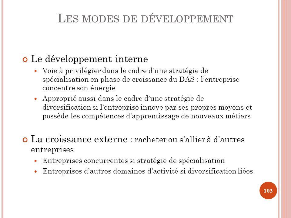 L ES MODES DE DÉVELOPPEMENT Le développement interne Voie à privilégier dans le cadre dune stratégie de spécialisation en phase de croissance du DAS :