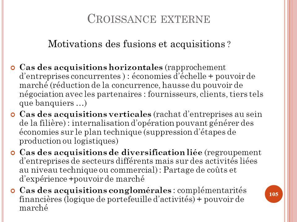 C ROISSANCE EXTERNE Motivations des fusions et acquisitions ? Cas des acquisitions horizontales (rapprochement dentreprises concurrentes ) : économies