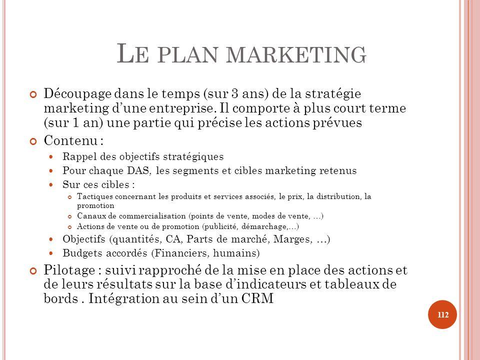L E PLAN MARKETING Découpage dans le temps (sur 3 ans) de la stratégie marketing dune entreprise. Il comporte à plus court terme (sur 1 an) une partie