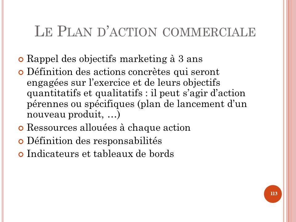 L E P LAN D ACTION COMMERCIALE Rappel des objectifs marketing à 3 ans Définition des actions concrètes qui seront engagées sur lexercice et de leurs o