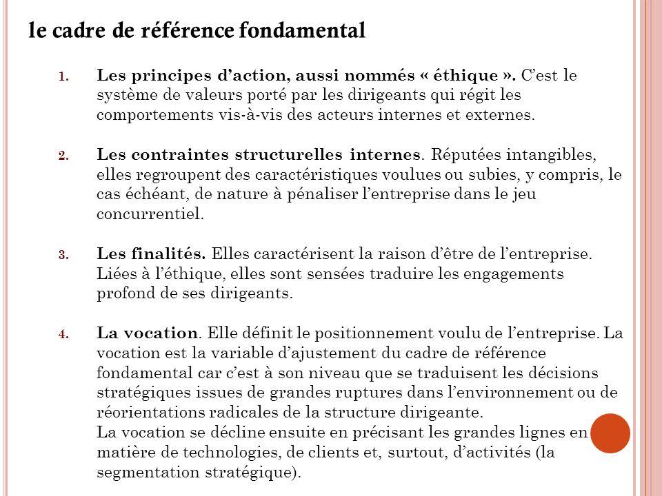 le cadre de référence fondamental 1. Les principes daction, aussi nommés « éthique ». Cest le système de valeurs porté par les dirigeants qui régit le