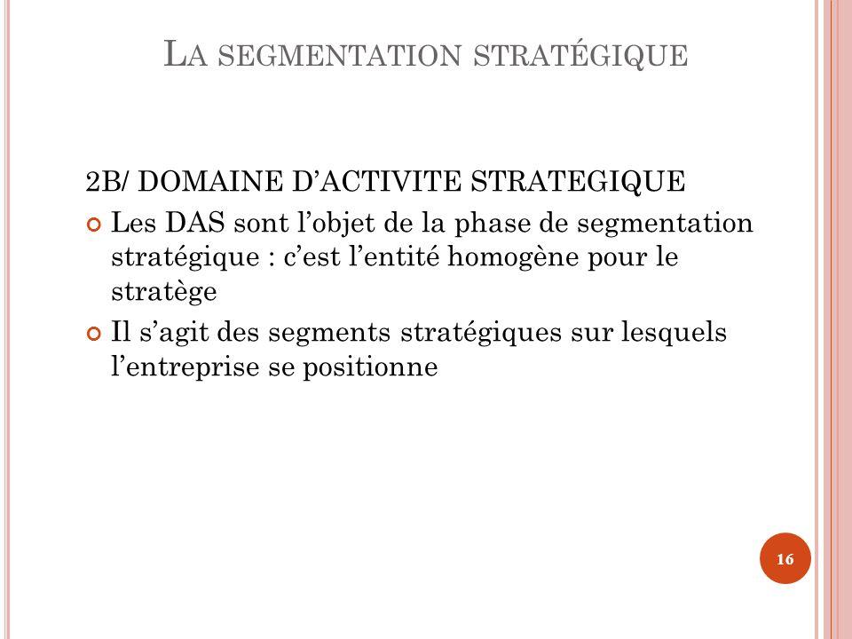 2B/ DOMAINE DACTIVITE STRATEGIQUE Les DAS sont lobjet de la phase de segmentation stratégique : cest lentité homogène pour le stratège Il sagit des se