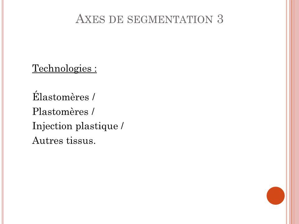 Technologies : Élastomères / Plastomères / Injection plastique / Autres tissus. A XES DE SEGMENTATION 3