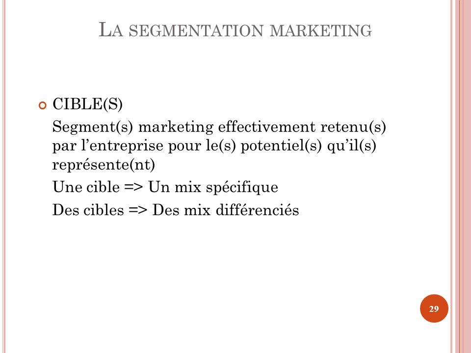 CIBLE(S) Segment(s) marketing effectivement retenu(s) par lentreprise pour le(s) potentiel(s) quil(s) représente(nt) Une cible => Un mix spécifique De