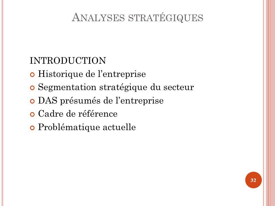 A NALYSES STRATÉGIQUES INTRODUCTION Historique de lentreprise Segmentation stratégique du secteur DAS présumés de lentreprise Cadre de référence Probl