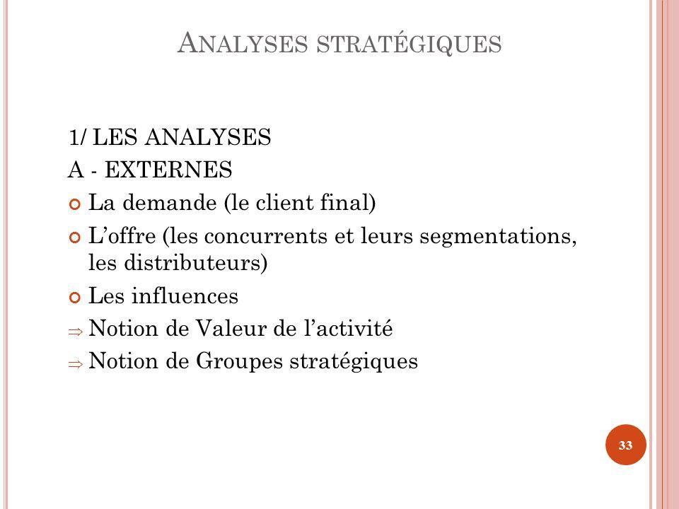 1/ LES ANALYSES A - EXTERNES La demande (le client final) Loffre (les concurrents et leurs segmentations, les distributeurs) Les influences Notion de