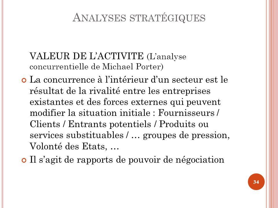 VALEUR DE LACTIVITE (Lanalyse concurrentielle de Michael Porter) La concurrence à lintérieur dun secteur est le résultat de la rivalité entre les entr