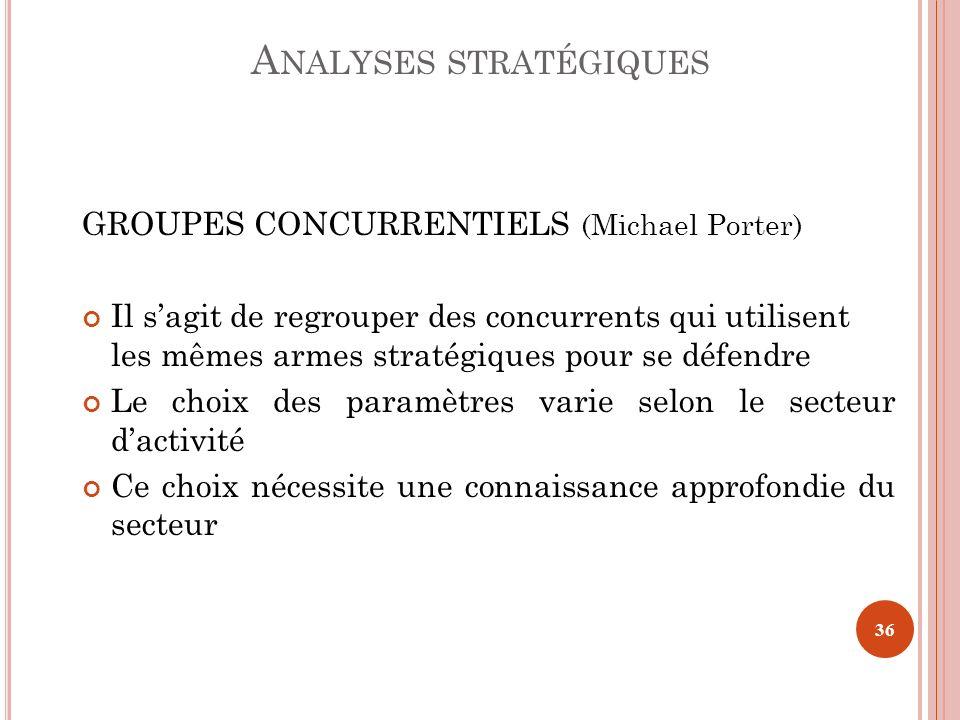 GROUPES CONCURRENTIELS (Michael Porter) Il sagit de regrouper des concurrents qui utilisent les mêmes armes stratégiques pour se défendre Le choix des