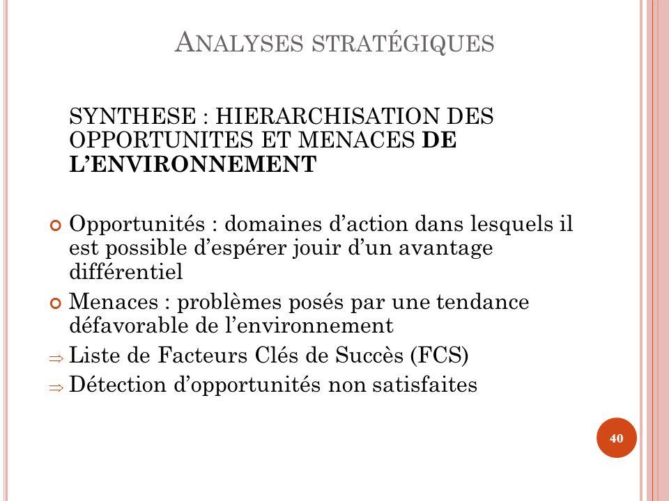 A NALYSES STRATÉGIQUES SYNTHESE : HIERARCHISATION DES OPPORTUNITES ET MENACES DE LENVIRONNEMENT Opportunités : domaines daction dans lesquels il est p