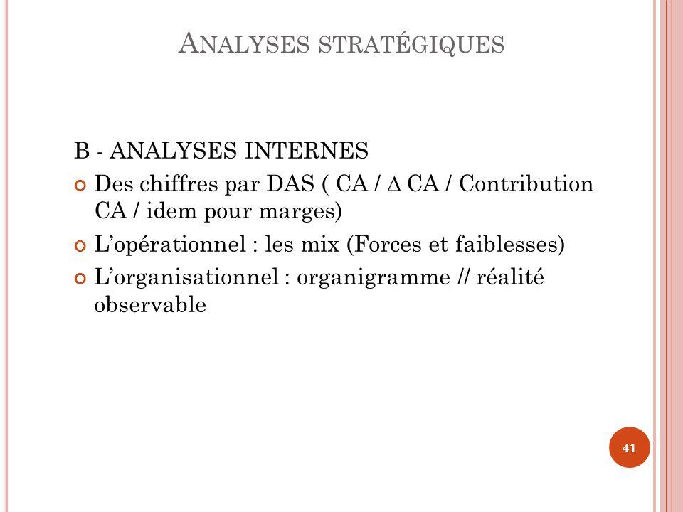 B - ANALYSES INTERNES Des chiffres par DAS ( CA / CA / Contribution CA / idem pour marges) Lopérationnel : les mix (Forces et faiblesses) Lorganisatio