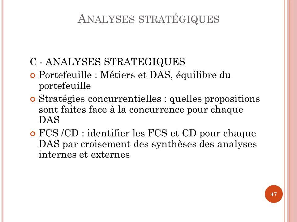 C - ANALYSES STRATEGIQUES Portefeuille : Métiers et DAS, équilibre du portefeuille Stratégies concurrentielles : quelles propositions sont faites face