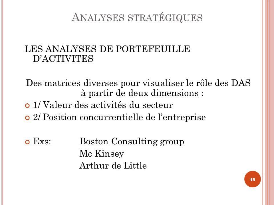 LES ANALYSES DE PORTEFEUILLE DACTIVITES Des matrices diverses pour visualiser le rôle des DAS à partir de deux dimensions : 1/ Valeur des activités du