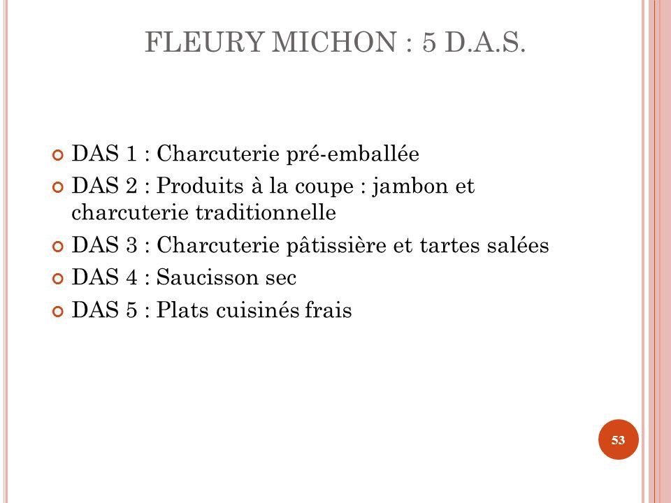 FLEURY MICHON : 5 D.A.S. DAS 1 : Charcuterie pré-emballée DAS 2 : Produits à la coupe : jambon et charcuterie traditionnelle DAS 3 : Charcuterie pâtis