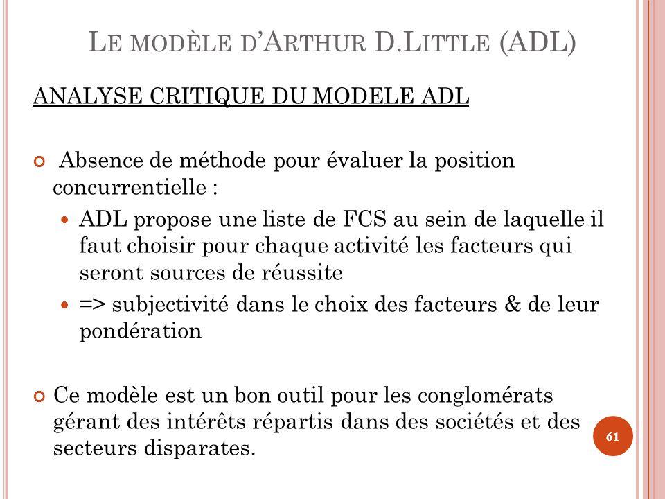 ANALYSE CRITIQUE DU MODELE ADL Absence de méthode pour évaluer la position concurrentielle : ADL propose une liste de FCS au sein de laquelle il faut