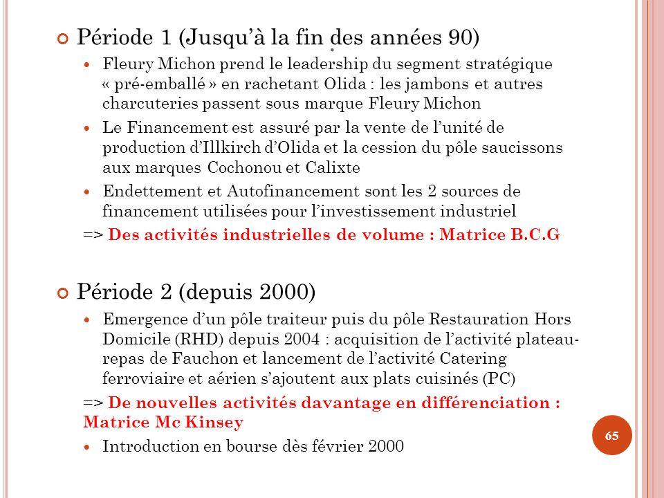 . Période 1 (Jusquà la fin des années 90) Fleury Michon prend le leadership du segment stratégique « pré-emballé » en rachetant Olida : les jambons et