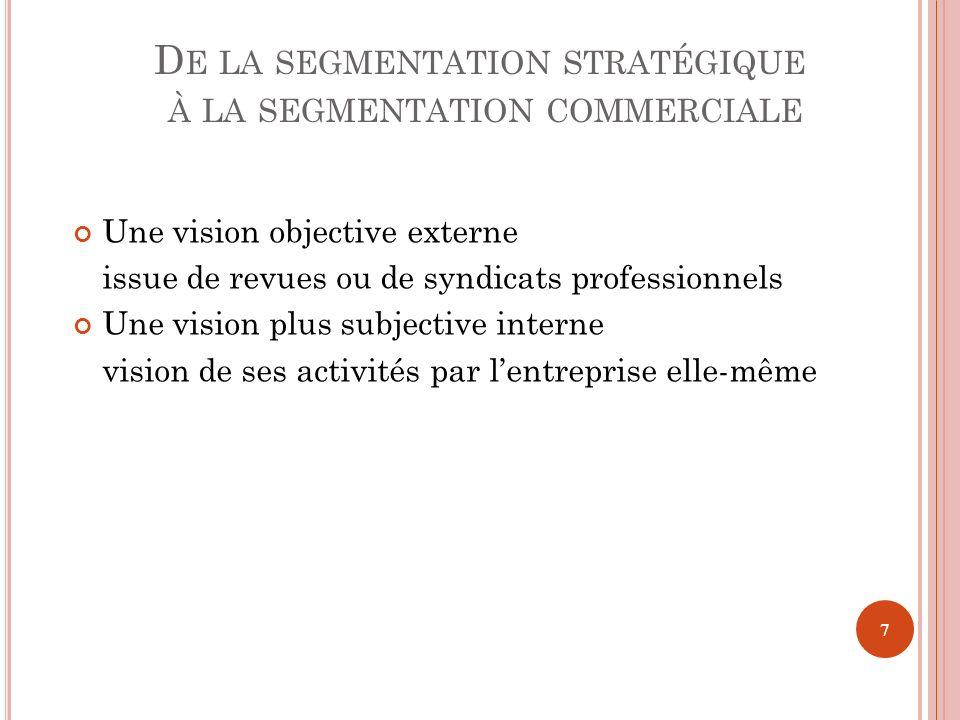 D E LA SEGMENTATION STRATÉGIQUE À LA SEGMENTATION COMMERCIALE Une vision objective externe issue de revues ou de syndicats professionnels Une vision p