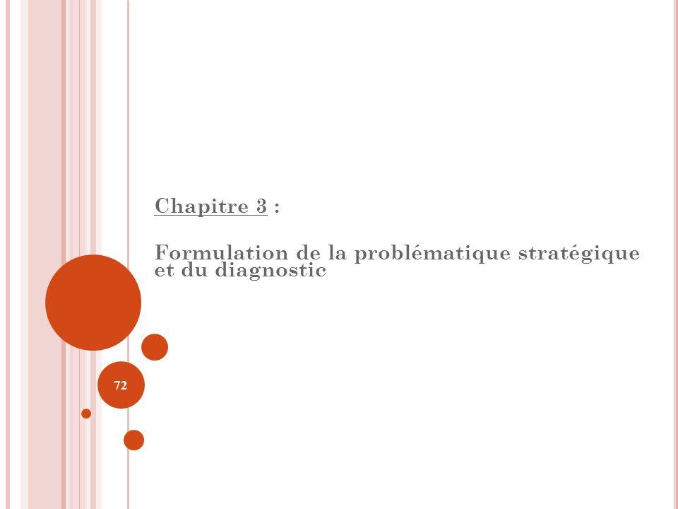 72 Chapitre 3 : Formulation de la problématique stratégique et du diagnostic