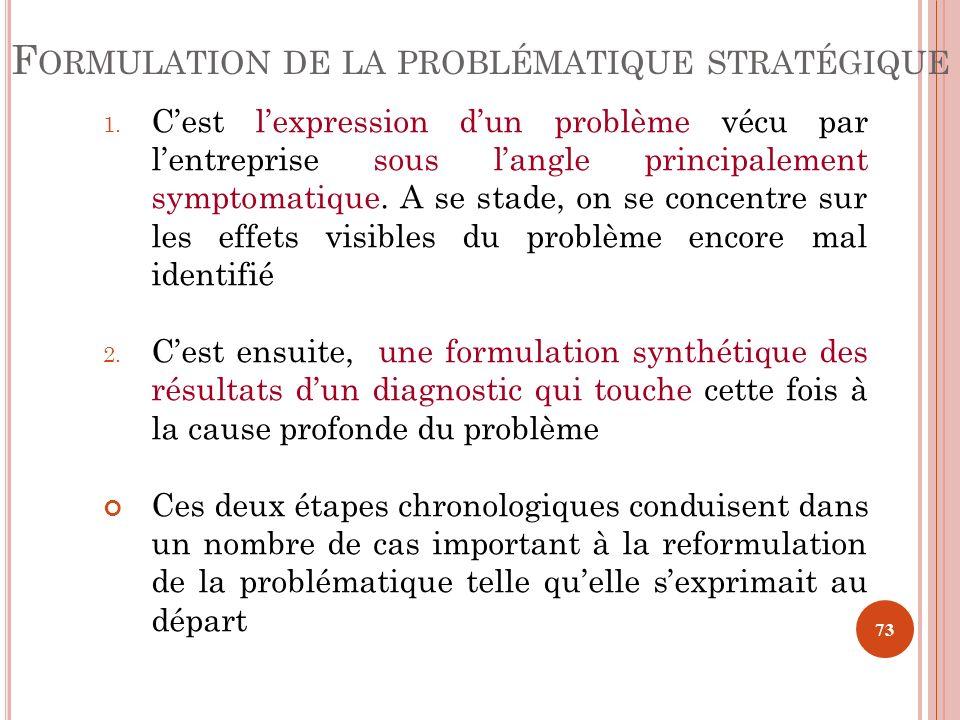 F ORMULATION DE LA PROBLÉMATIQUE STRATÉGIQUE 1. Cest lexpression dun problème vécu par lentreprise sous langle principalement symptomatique. A se stad