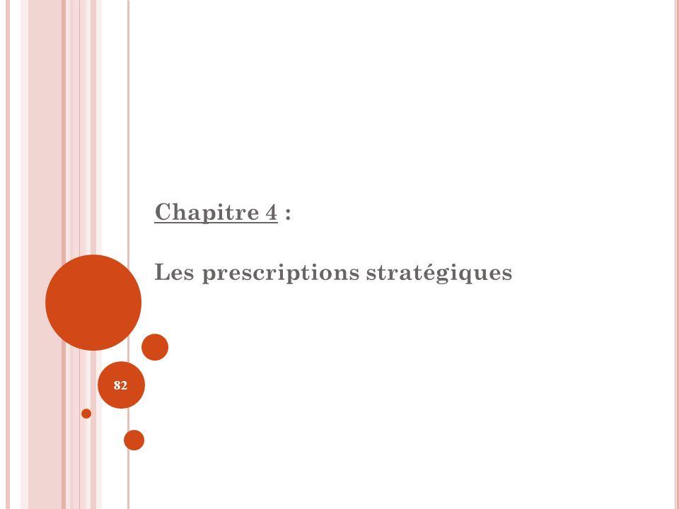 82 Chapitre 4 : Les prescriptions stratégiques