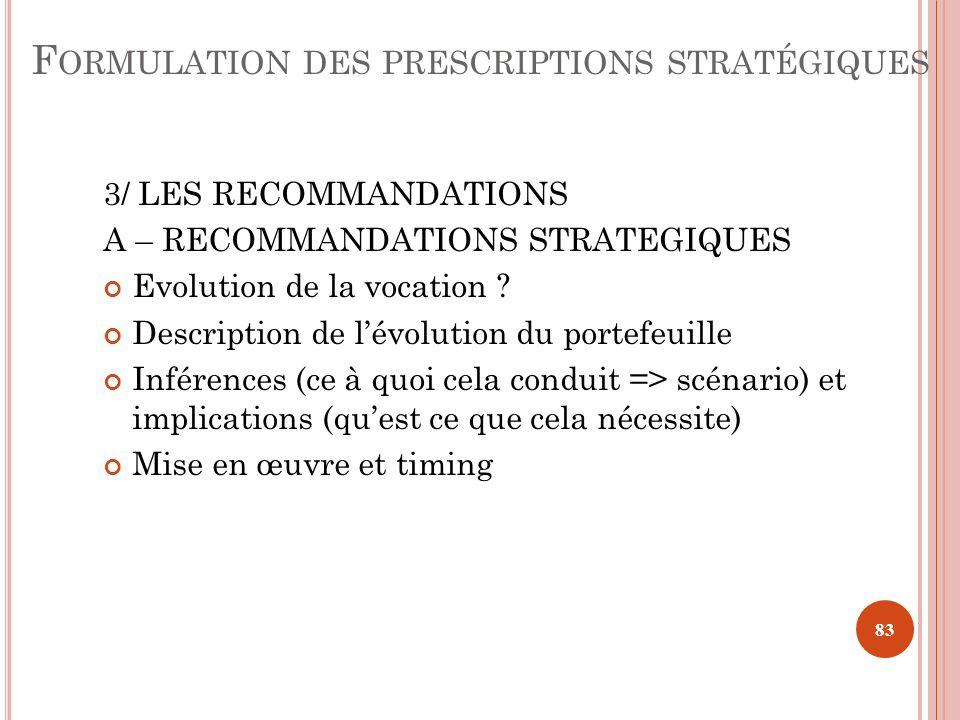 F ORMULATION DES PRESCRIPTIONS STRATÉGIQUES 3/ LES RECOMMANDATIONS A – RECOMMANDATIONS STRATEGIQUES Evolution de la vocation ? Description de lévoluti