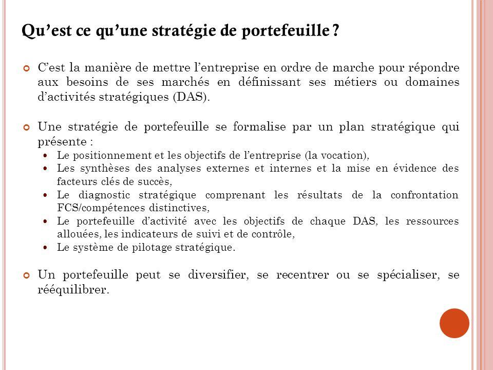 Quest ce quune stratégie de portefeuille ? Cest la manière de mettre lentreprise en ordre de marche pour répondre aux besoins de ses marchés en défini