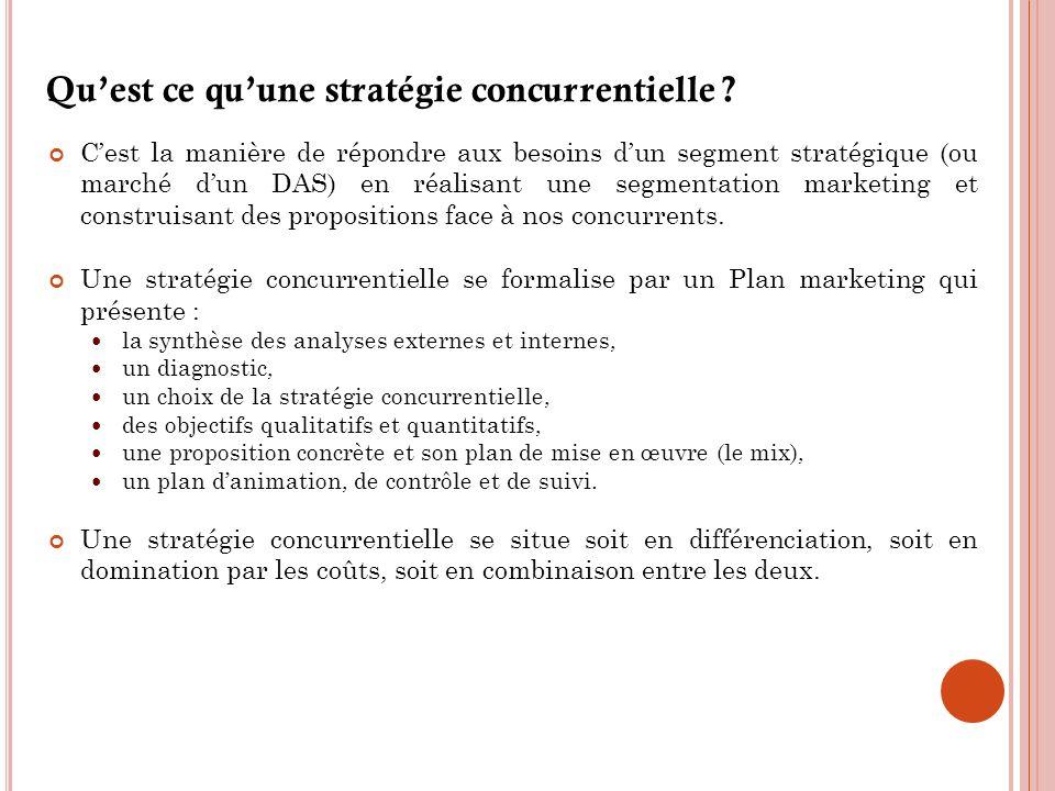 Quest ce quune stratégie concurrentielle ? Cest la manière de répondre aux besoins dun segment stratégique (ou marché dun DAS) en réalisant une segmen