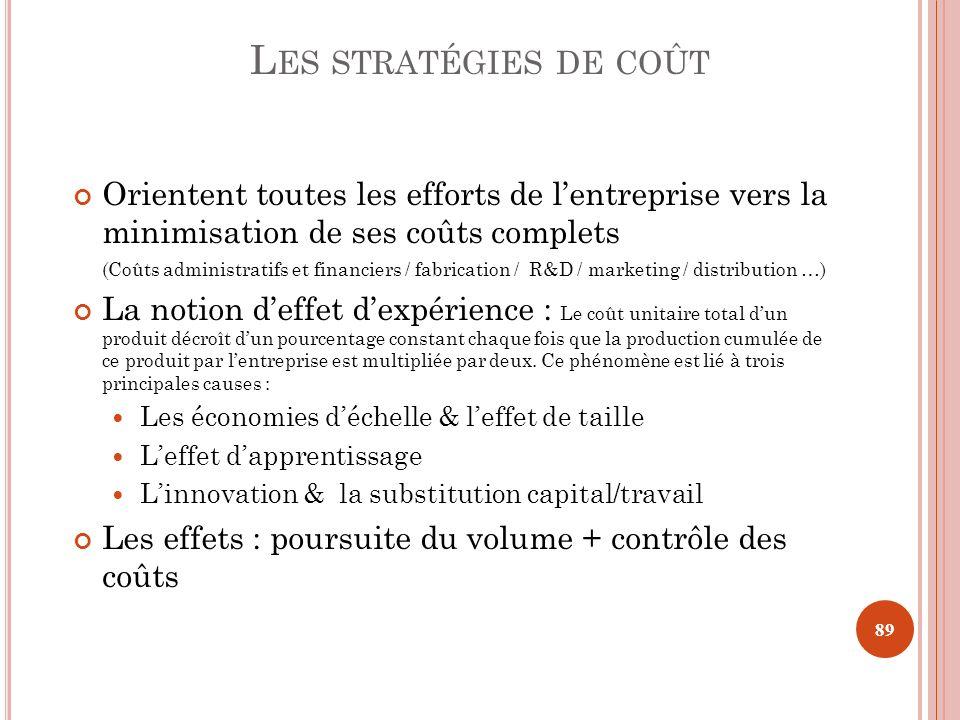 Orientent toutes les efforts de lentreprise vers la minimisation de ses coûts complets (Coûts administratifs et financiers / fabrication / R&D / marke