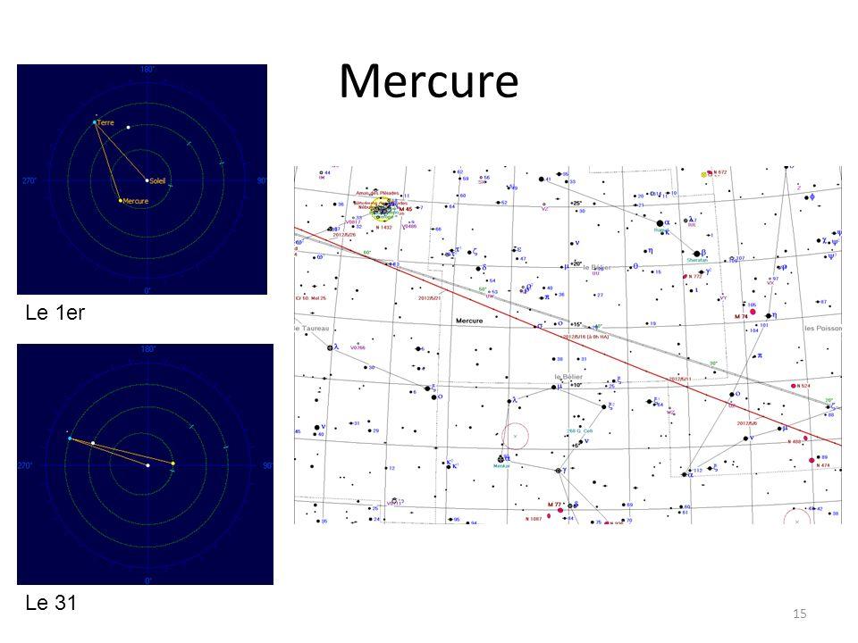 Mercure 15 Le 1er Le 31