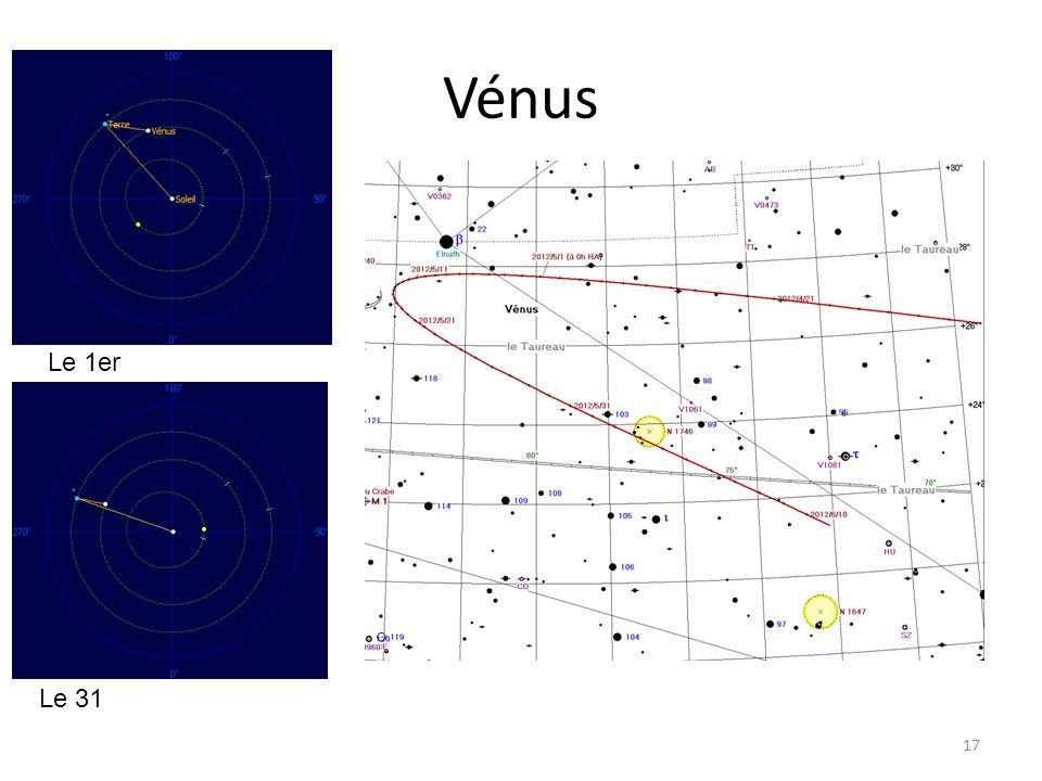 Vénus 17 Le 1er Le 31