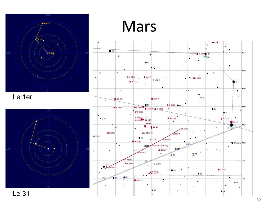 Mars 18 Le 1er Le 31