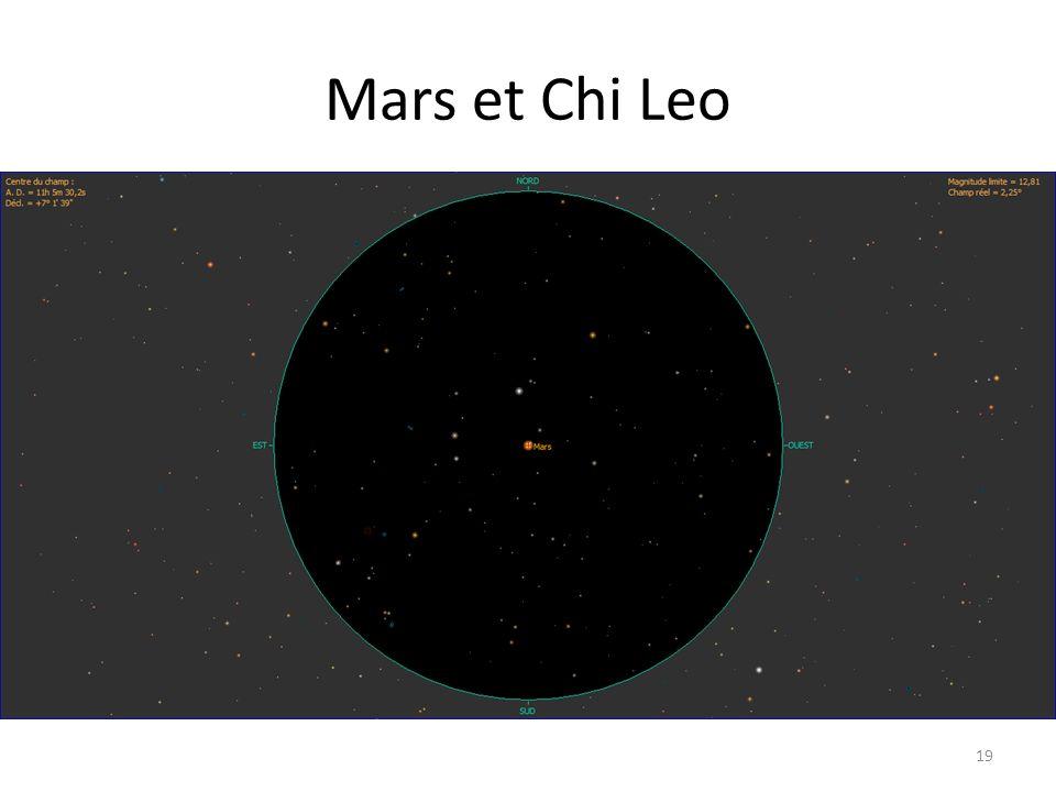 Mars et Chi Leo 19