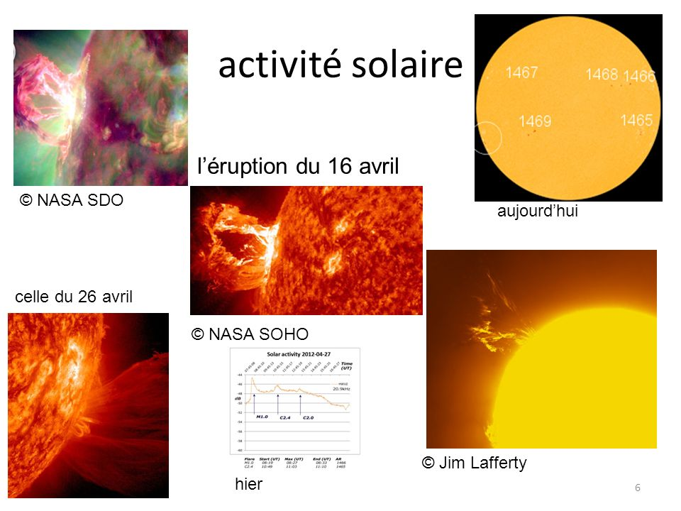 activité solaire 6 © NASA SDO © NASA SOHO léruption du 16 avril © Jim Lafferty celle du 26 avril aujourdhui hier